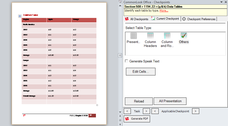 Complex tables 508 accessibility compliance for Table meaning