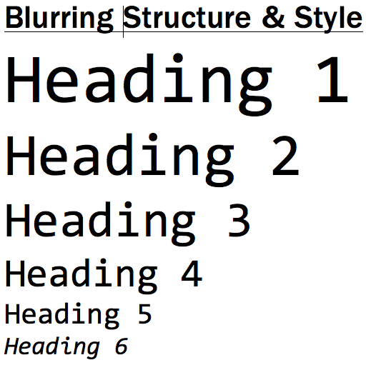Blurring Structure and Style: heading levels 1 through 6 shown, each with different fonts.