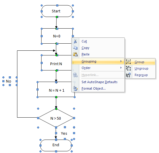 Screen Shot Of A Number Of Shaped Being Grouped In MS Word 2007.  Flow Chart Format In Word