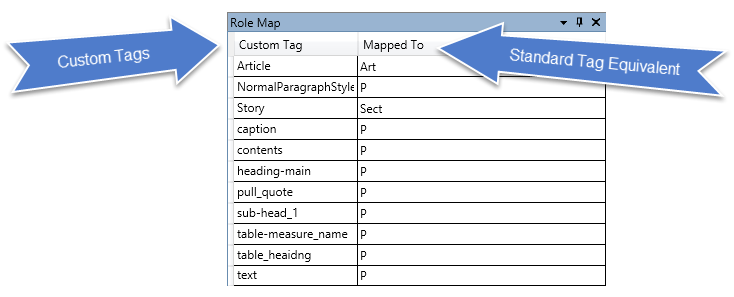 The Role Map panel open in the CommonLook PDF Validator. On the left is the list of custom tags and on the right shows the standard tag to which custom tags will be mapped.