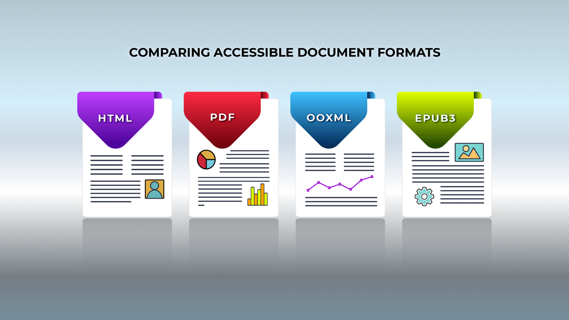 Comparing Accessible Document Formats | PDF Accessibility